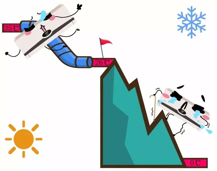 冬季拆空调步骤图解