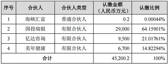 美年大健康俞熔:我用11年打造中国连锁体检业帝