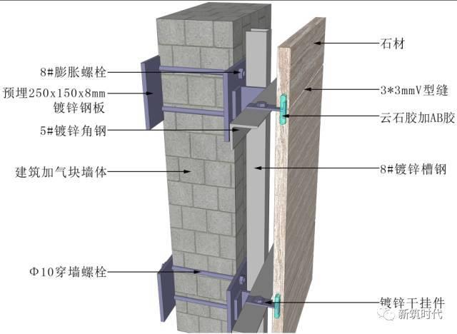 满焊8#镀锌槽钢竖向. 6.满焊5#镀锌角钢横向龙骨. 7.