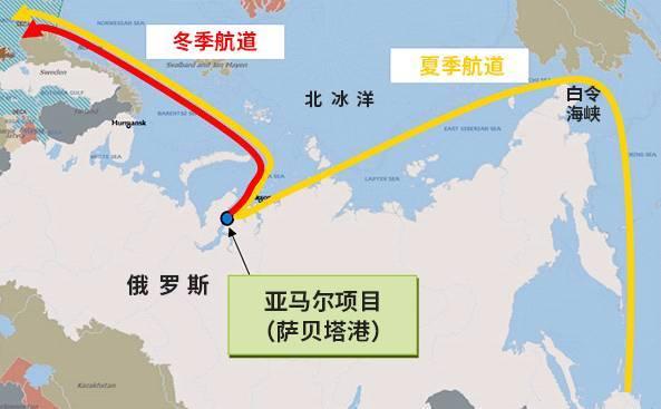 俄罗斯经济总量和中国差多少_中国和俄罗斯地图
