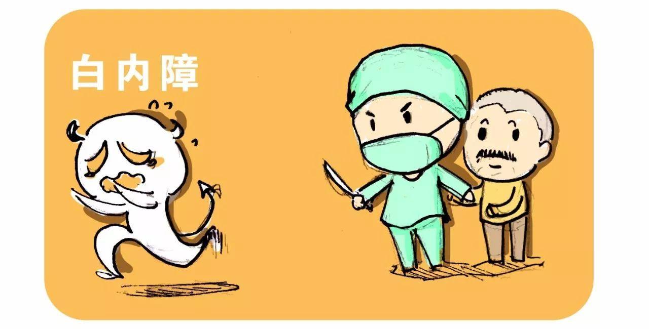 哥要搞_眼科医生集体发声:治疗白内障,眼药水是搞不定的!