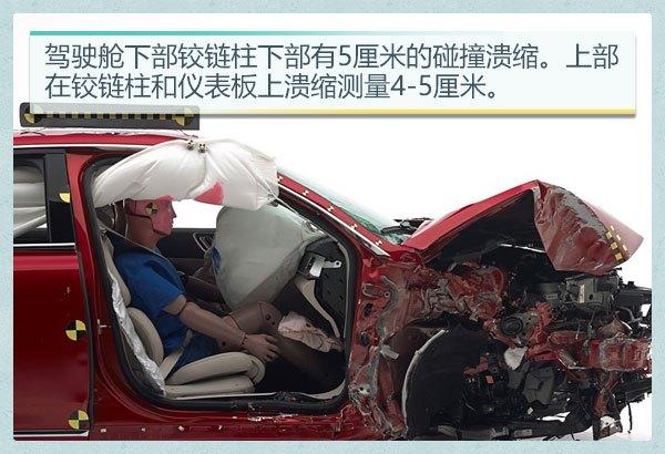美国最安全的汽车有哪些?可惜中国消费者都不买账 - yuhongbo555888 - yuhongbo555888的博客