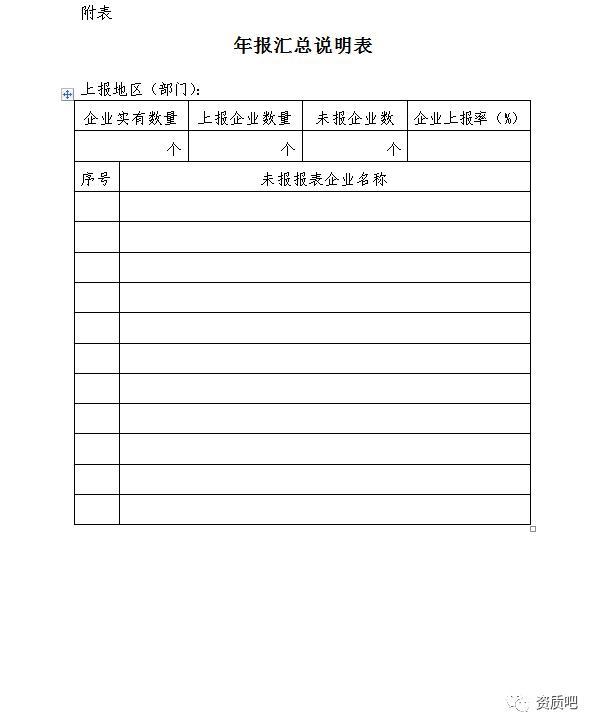 责 :   附件:1.工程勘察设计统计报表制度   (因为太长,更多点击源文)   附件:2.工程勘察设计统计报表填报有关说明图片