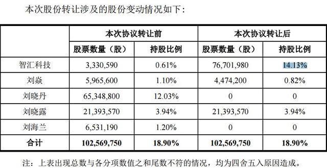 华平股份拟8亿元出让控股权___神秘受让方浮现第三方支付背景