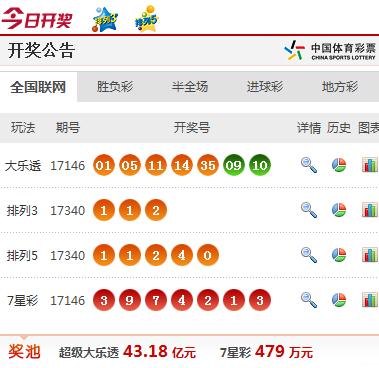 实际开奖结果请以中国体育彩票官方网站开奖结果为准