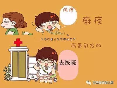 园冬季防病�z(_宝塔金岳幼儿园之保健知识——冬季常见传染病及预防