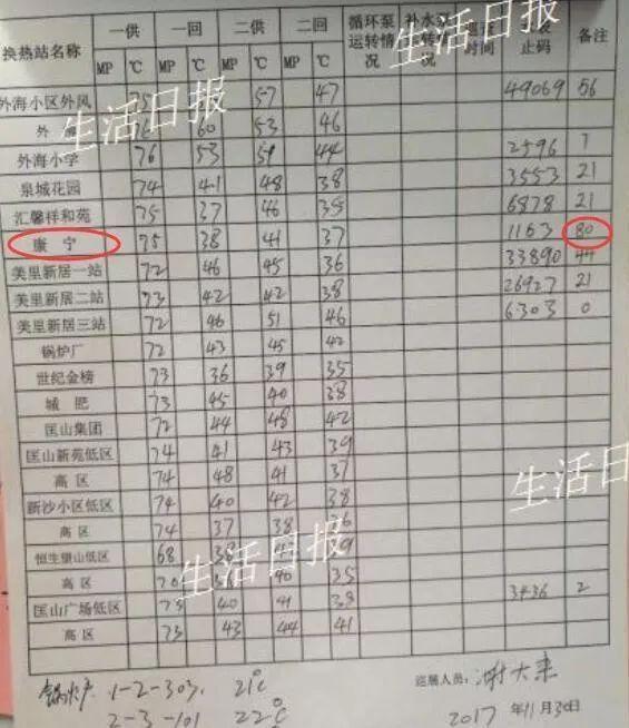 暖气不热自己放水,济南一市民竟被罚4.5万元!