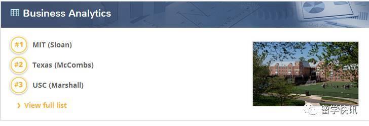 应用统计学硕士排名_2018QS全球商科硕士排名(商业分析硕士、金融硕士,管理学硕士)