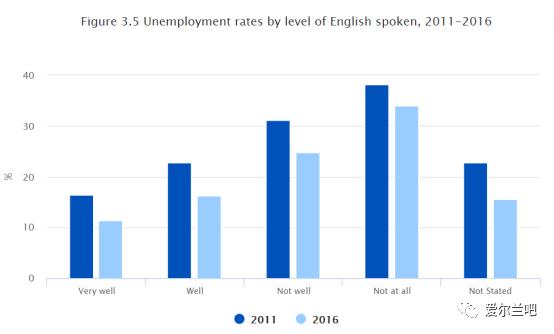 人口数量英文_皮尤移民报告 美国移民人口创纪录 逾4400万