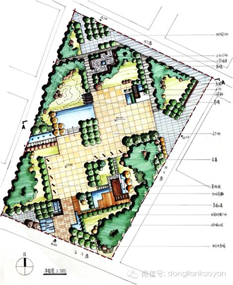 全园鸟瞰图或者轴测图,景观小建筑平立剖,分析,节点扩初图,景观剖面图