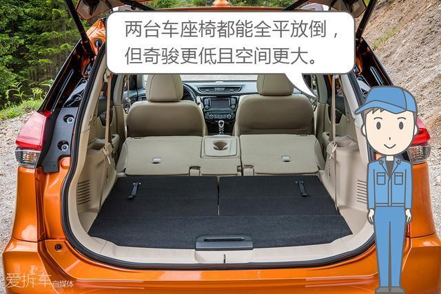 另外,放倒后排座椅之后,奇骏后备箱的高度和容积都比荣放更大.