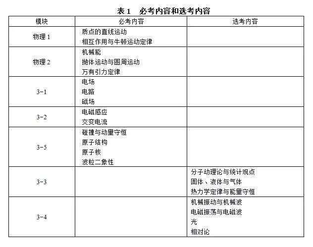朴槿惠现身审讯室!宣称遭政治报