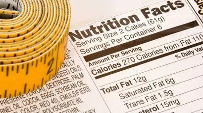 这张错了120年的食物卡路里表让你又多了一个减肥失败的借口