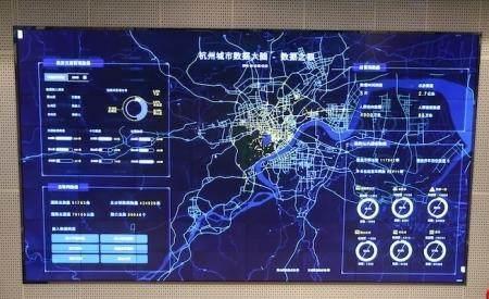 阿里et城市大脑