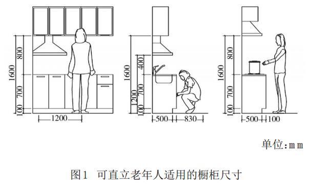家有老年人的橱柜这样设计更加合理与实用图片