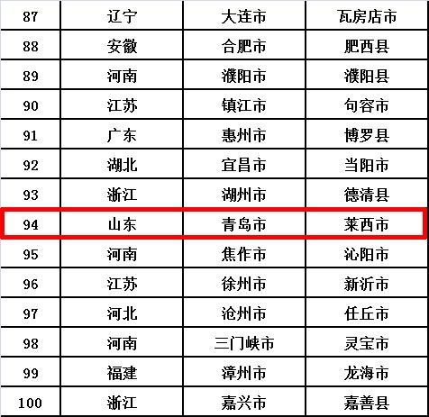 兖州gdp_兖州煤业 600188 主营业务收入净额