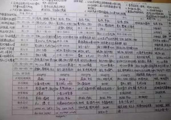 《楚凌岚学霸宝典》_【学习技巧】清华学霸自曝初中3年计划表,胜过无数个\