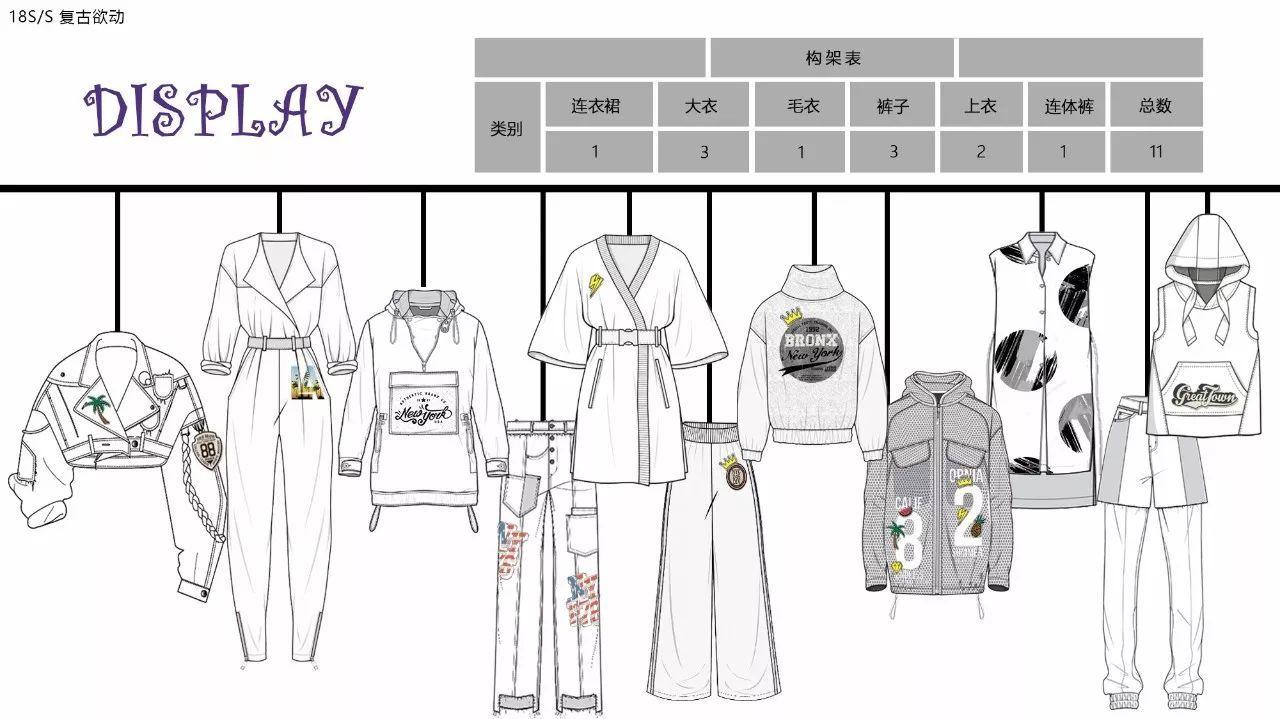 东华大学《服装款式设计cad》课程作品展示