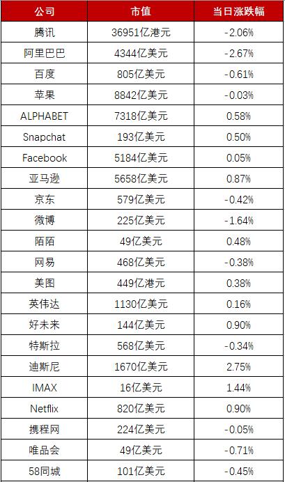 腾讯电脑管家推出最近文档随身功能;百度与中国人寿签署人民币基金合伙协议,重点投资互联网领域的中后期项目 【每日播报】