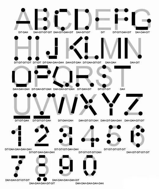 摩斯密码记忆表
