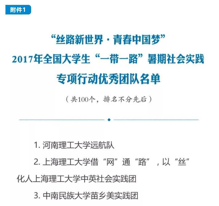 """""""丝路新世界·青春中国梦""""2017年全国大学生""""一带一路""""暑期社会实践专"""