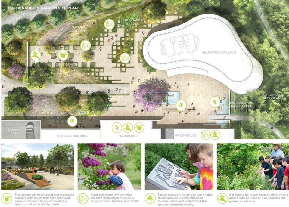 2017 asla 分析规划类荣誉奖:滨水植物园,美国 / perkins will
