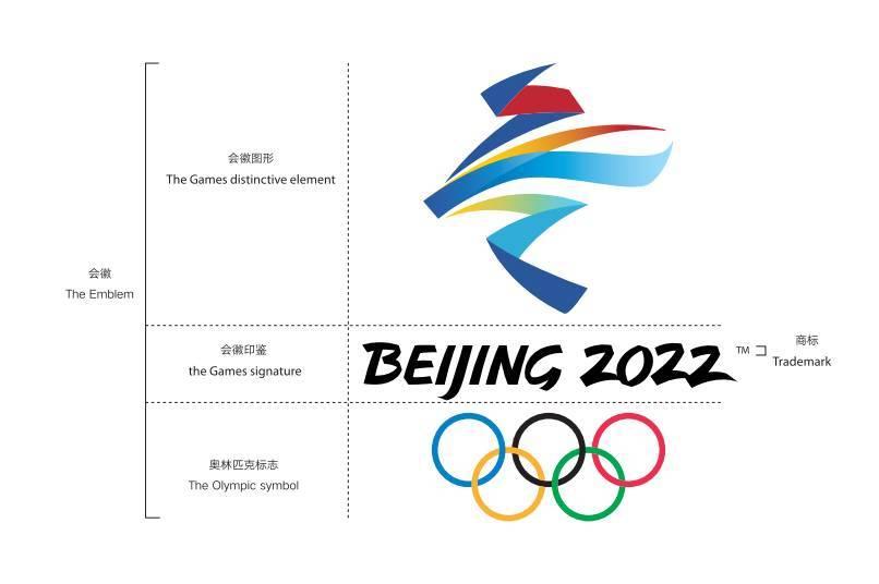 北京2022冬奥会及残奥会logo正式发布!图片