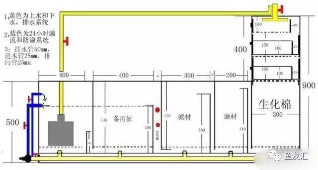 底滤槽设计图尺寸