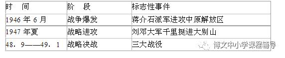 英中语言家协会举办《中国传统评书欣赏漫谈》讲座