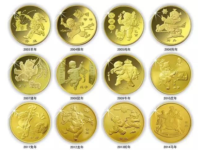 1月26号狗币就要预约了,看看第一轮贺岁纪念币