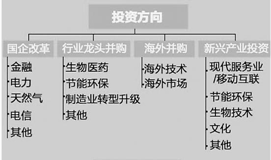 12月6日,浙民投对ST生化长达半年的要约收购落成