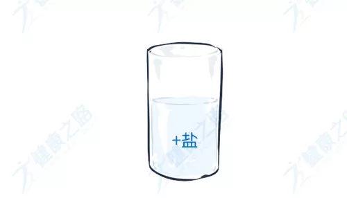 鼻塞的原理图_鼻塞的原理是什么