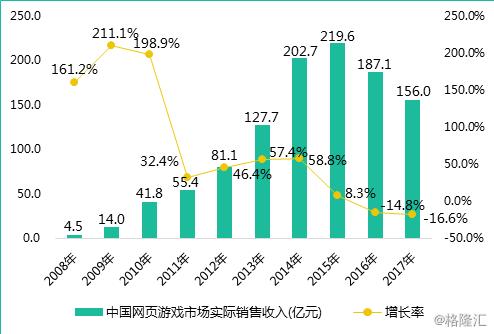钢贾墨竟族的码了人5年人8万2月美工1日国铁0746