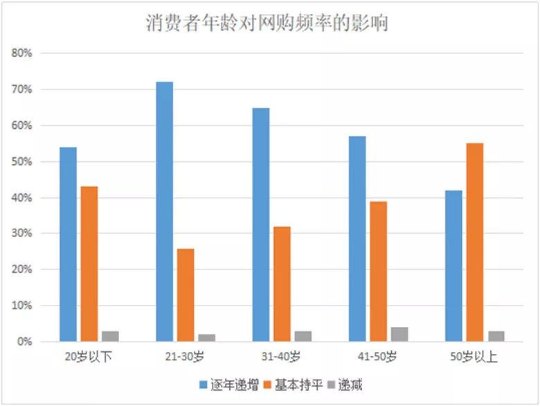 营口人口多少_辽宁城镇经济的发展
