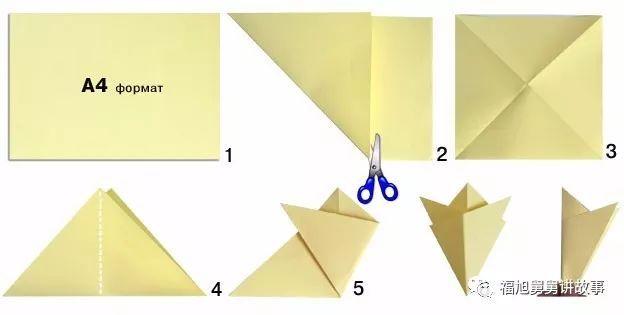 雪花4剪纸图案与图解教程