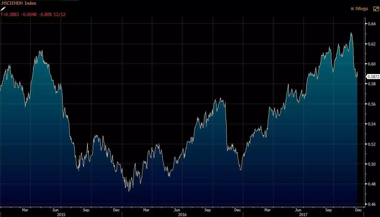 港股近日受压,主要受中美内外两大因素困扰