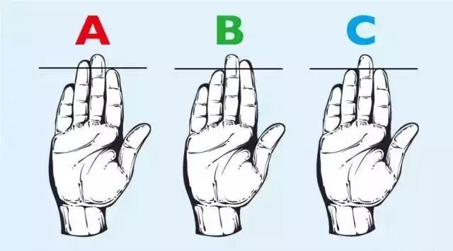 一个很准的手指测试,Come on