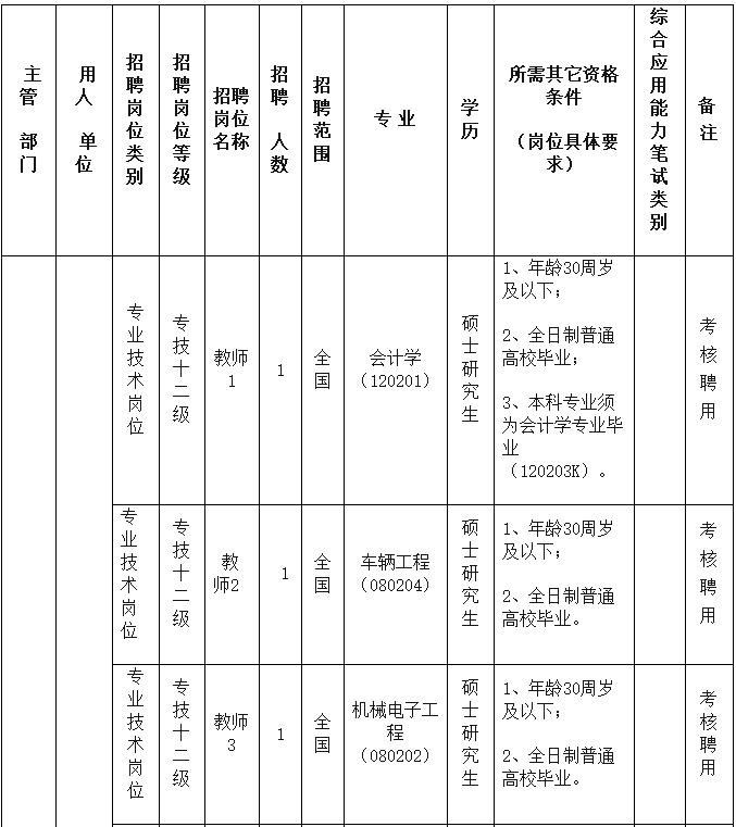 http://www.zgqhl.cn/qinghaifangchan/15261.html