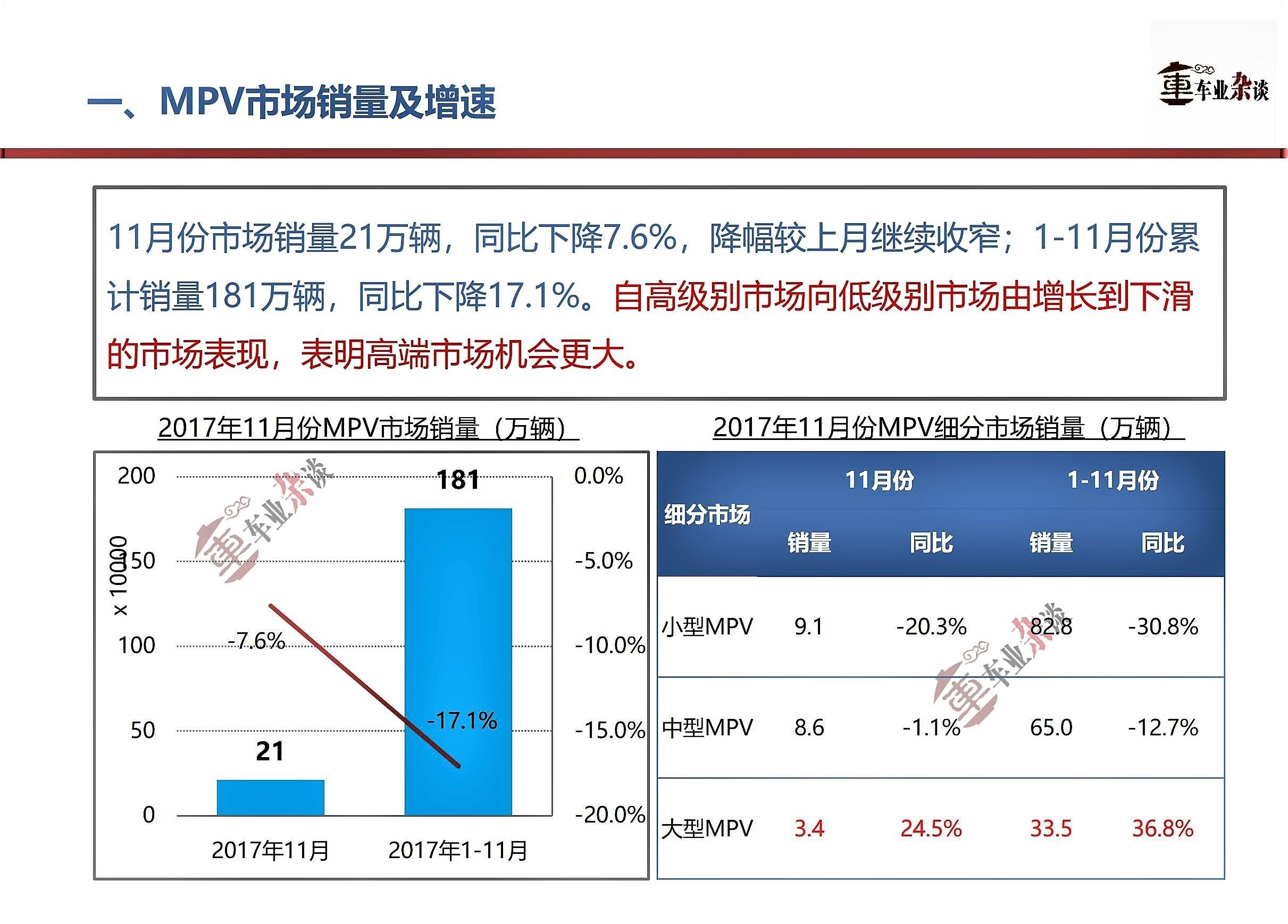MPV的家用需求率先兴起在高端市场 - 周磊 - 周磊