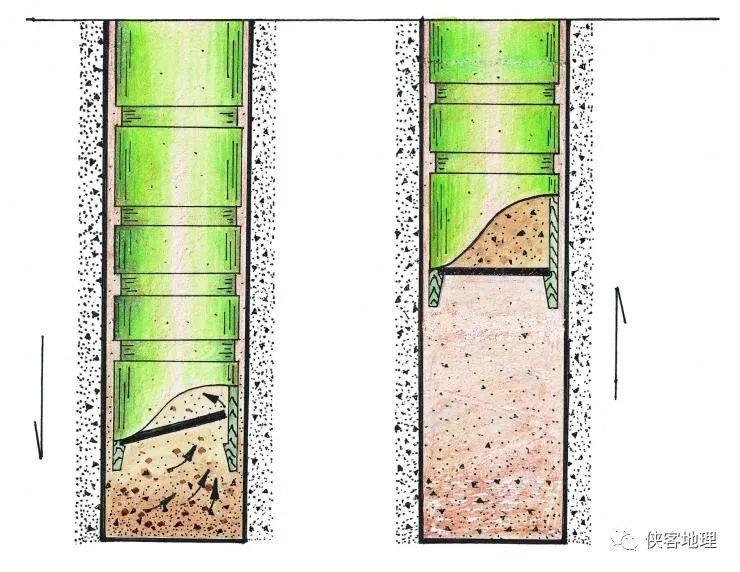 盐井的原理_我国食盐有80 来自底下井盐和岩盐.用盐井水晒盐是制取食盐的常用方法. 1 除去盐水中泥土的操作是过滤.用盐水晒盐的原理是蒸发结晶, 2 晒盐