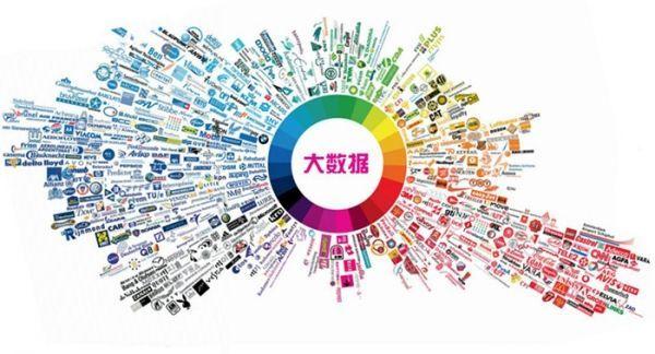 http://www.reviewcode.cn/bianchengyuyan/157766.html