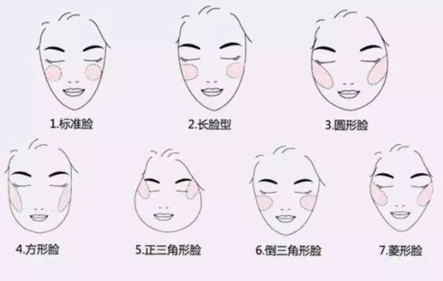 不同眼型怎么化眼线 上扬眼/猫眼的眼线画法,适合丹凤眼,杏仁眼.图片