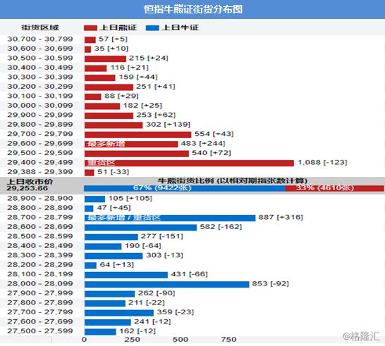国企改革--格隆汇财经早餐(12月20日)