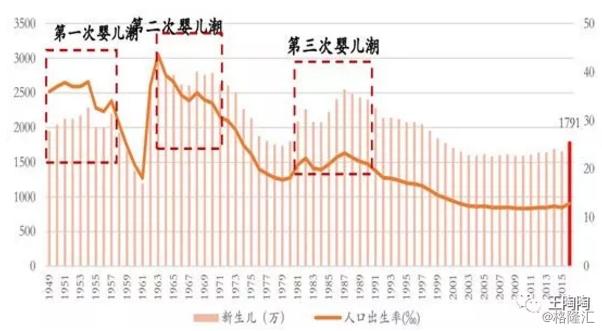 中国90后人口_揭秘90后社交喜好,90后到底喜欢怎么玩儿你们造么