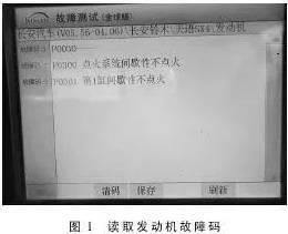 【案例】铃木天语SX4怠速易熄火修复杂了