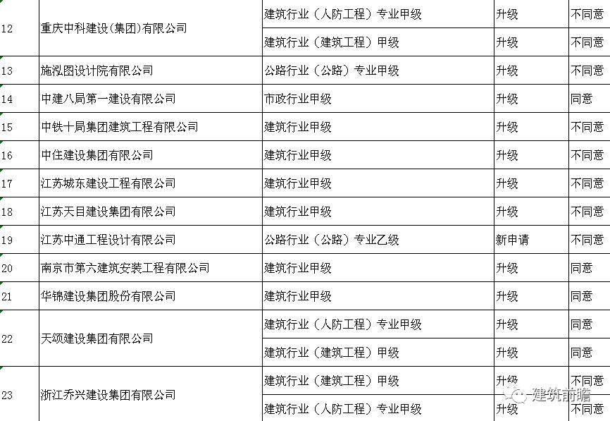 ...2月19日资质审查意见最新公示,升特热度一路高涨
