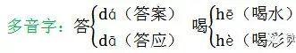 [【备战期末】二年级语文上册期末复习要点(人教版)]