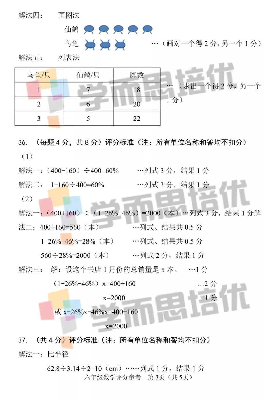 六年级作文评分标准doc下载_爱问共享资料