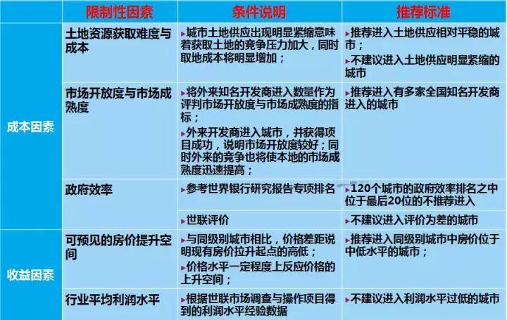 人均gdp逐年增长算经济发展吗_改革开放40年湖南画卷诠释
