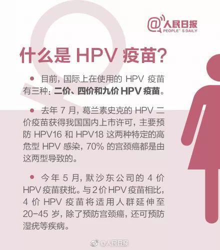 四价HPV疫苗多地上市,郭金发这些知识你要知道